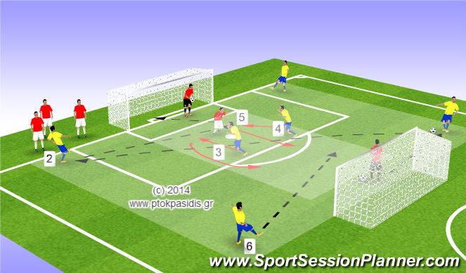 Football/Soccer Session Plan Drill (Colour): ΤΕΛΕΙΩΜΑΤΑ 1