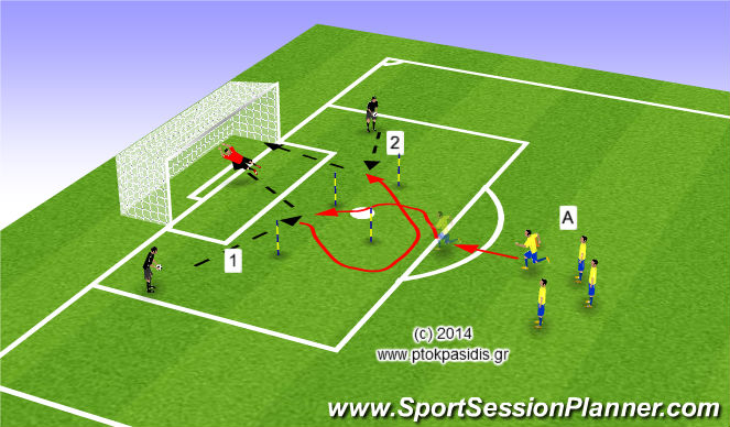 Football/Soccer Session Plan Drill (Colour): ΤΕΛΕΙΩΜΑΤΑ 2