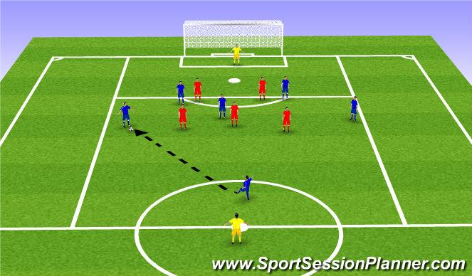 Football/Soccer Session Plan Drill (Colour): UEFA B Session