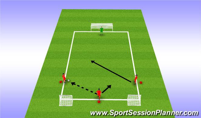 Football/Soccer Session Plan Drill (Colour): 2v1 Defending