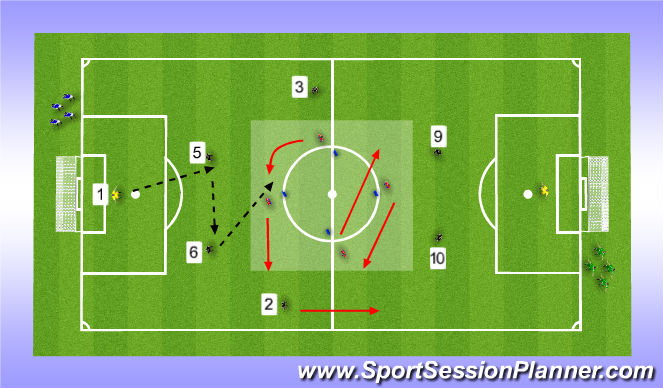Football/Soccer Session Plan Drill (Colour): Wave
