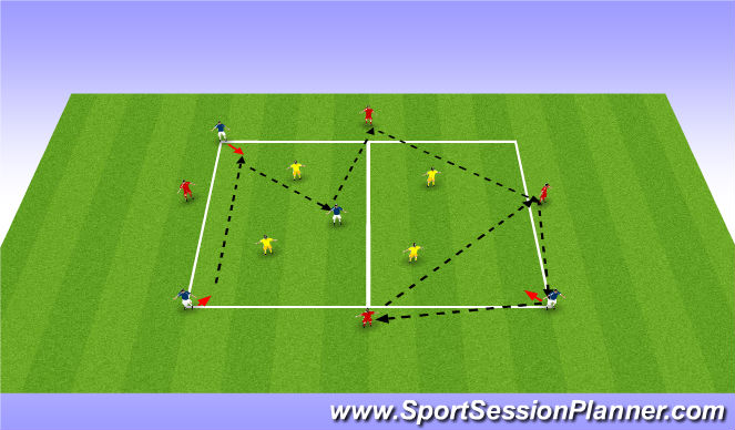 Football/Soccer Session Plan Drill (Colour): Transituation of the ball