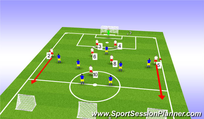 Football/Soccer Session Plan Drill (Colour): SSG: Playing out of Defence 8v8
