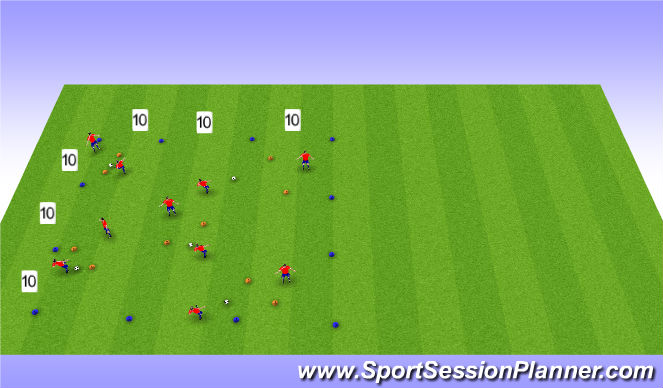 Football/Soccer Session Plan Drill (Colour): Partners passing through gates