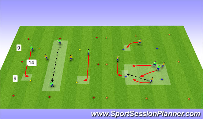 Football/Soccer Session Plan Drill (Colour): 4v2 Posession in Picture Frame