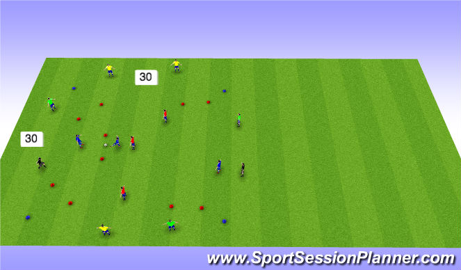 Football/Soccer Session Plan Drill (Colour): 3v3+6 to gates