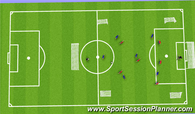 Football/Soccer Session Plan Drill (Colour): 6 goal scrimmage