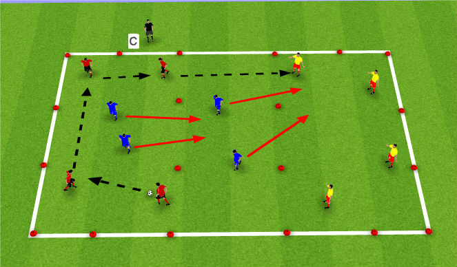 Football/Soccer Session Plan Drill (Colour): Small Sided Game 4 v 4 v 4