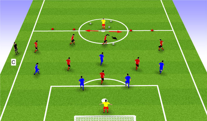 Football/Soccer Session Plan Drill (Colour): Expanded Small Sided Activity Goal to Counter