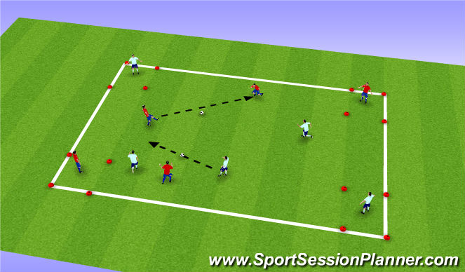 Football/Soccer Session Plan Drill (Colour): Corners