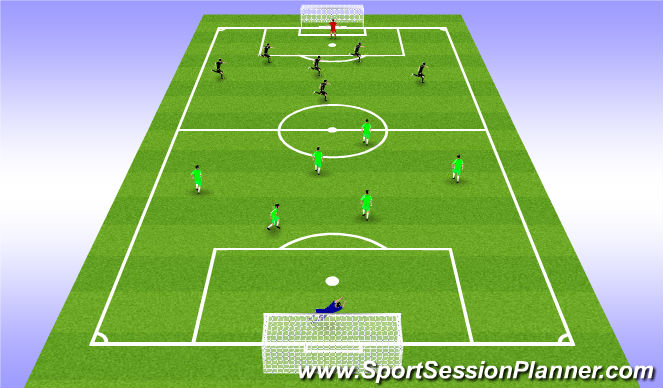 Football/Soccer Session Plan Drill (Colour): Recover Runs Match