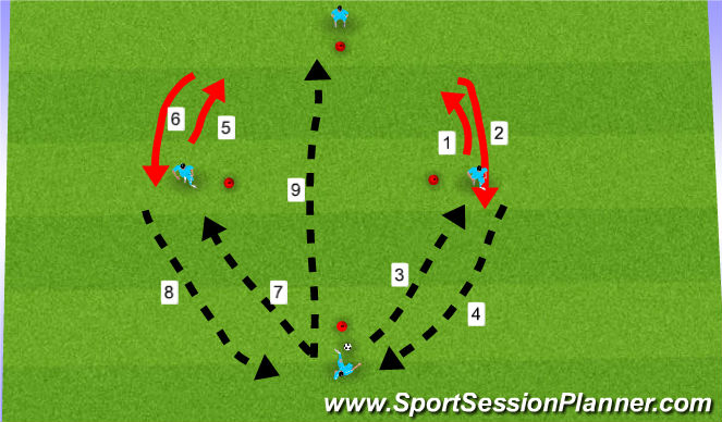 Football/Soccer Session Plan Drill (Colour): Everton Diamond Passing and Turning