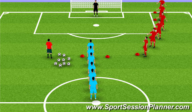 Football/Soccer Session Plan Drill (Colour): Jodar Drill