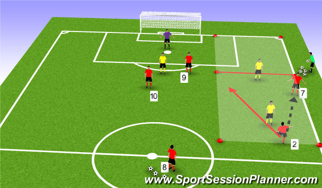 Football/Soccer Session Plan Drill (Colour): The wide 2v1