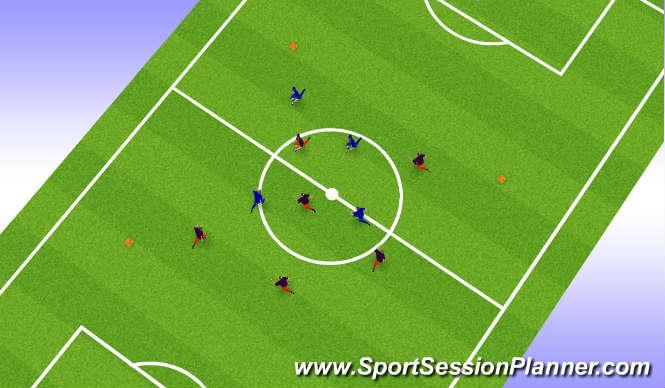 Football/Soccer Session Plan Drill (Colour): Entrada en Calor