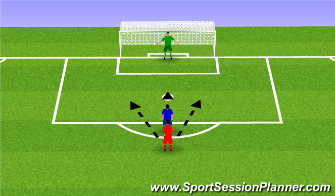 Football/Soccer Session Plan Drill (Colour): Variable session