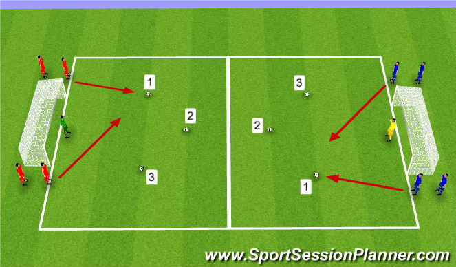 Football/Soccer Session Plan Drill (Colour): Nuno_Rosa_Defending when organised/defending third Technique Practice