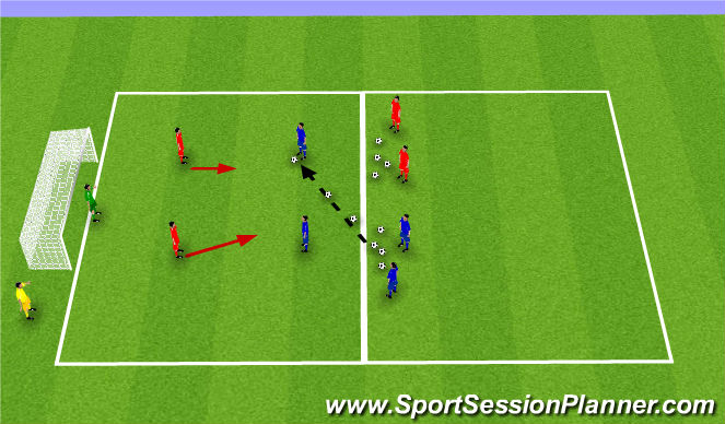 Football/Soccer Session Plan Drill (Colour): Nuno_Rosa_Defending when organised/defending third Skill Practice