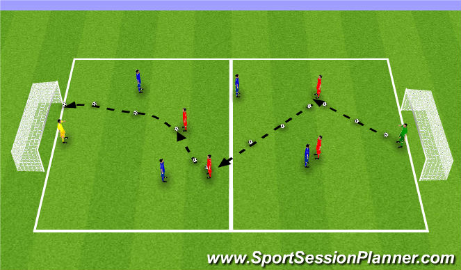Football/Soccer Session Plan Drill (Colour): Nuno_Rosa_Defending when organised/defending third Small Sided Game Practice