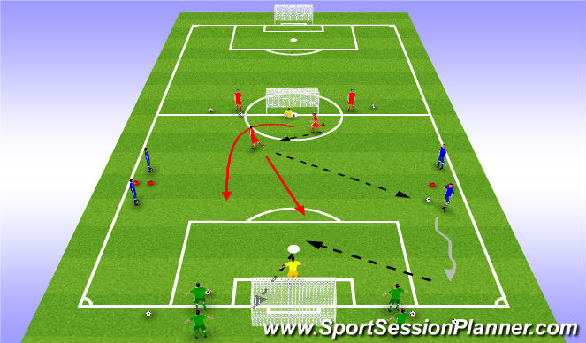 Football/Soccer Session Plan Drill (Colour): Dynamic Composed Finishing
