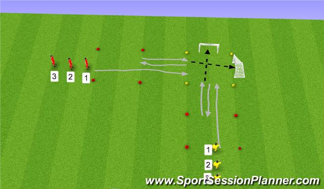 Football/Soccer Session Plan Drill (Colour): Kappen, draaien, afronden 2 teams