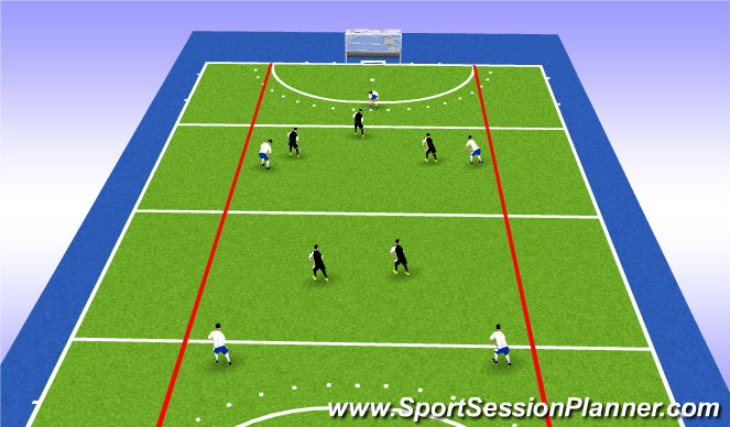 Hockey Session Plan Drill (Colour): Blok 2