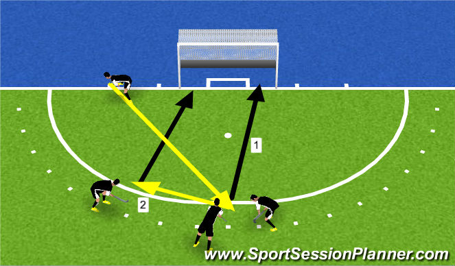 Hockey Session Plan Drill (Colour): Corners links
