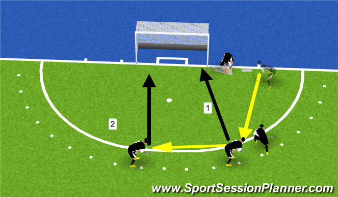 Hockey Session Plan Drill (Colour): Corners R
