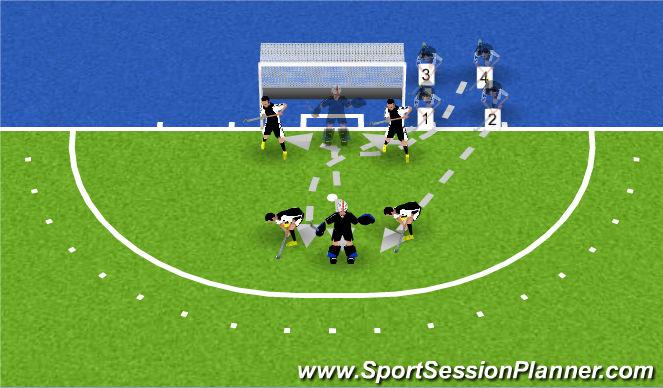 Hockey Session Plan Drill (Colour): Corner V 1