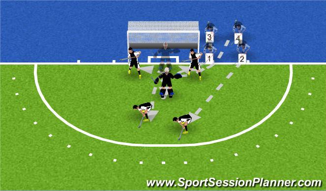 Hockey Session Plan Drill (Colour): Corner V 2