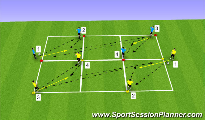 Football/Soccer Session Plan Drill (Colour): Basisvrorm