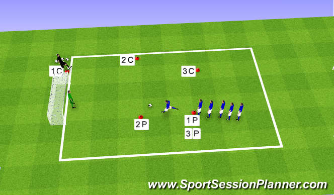 Football/Soccer Session Plan Drill (Colour): Warm up after technique