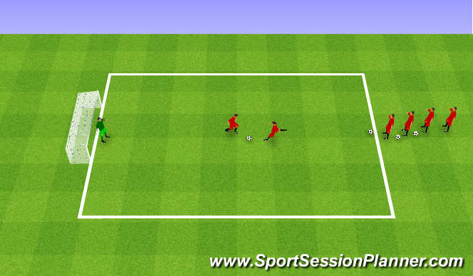 Football/Soccer Session Plan Drill (Colour): 1v1 FBA to goal