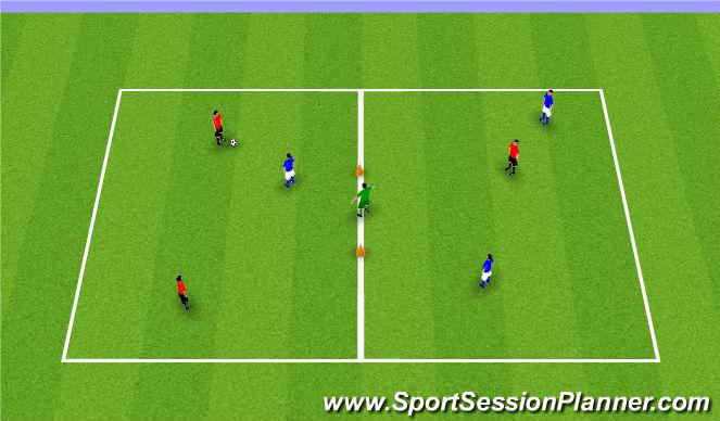Football/Soccer Session Plan Drill (Colour): 4v4 - 1 Goal