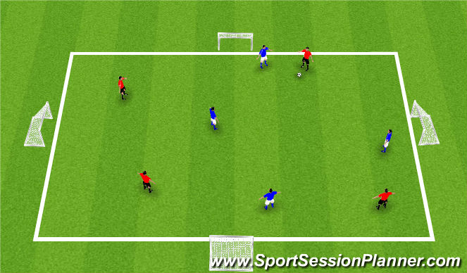 Football/Soccer Session Plan Drill (Colour): Score in all 4 goals