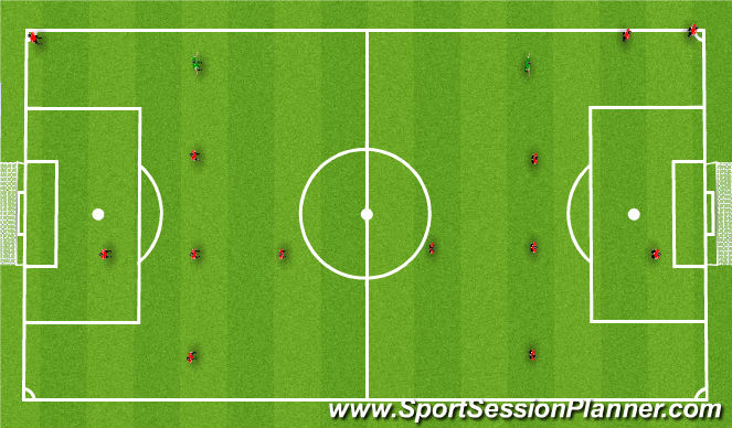 Football/Soccer Session Plan Drill (Colour): 3 Team Tourney