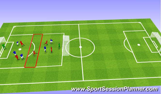 Football/Soccer Session Plan Drill (Colour): Buffer zone long shot