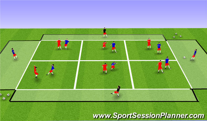 Football/Soccer Session Plan Drill (Colour): 1 v 1 Zonal Game