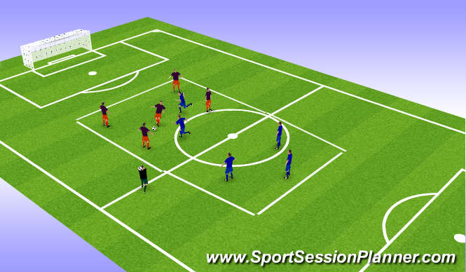 Football/Soccer Session Plan Drill (Colour): Poseción alta intensidad espacio a 20 x20 metros
