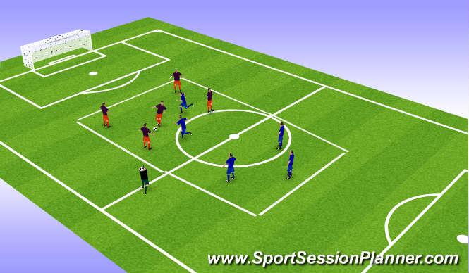 Football/Soccer Session Plan Drill (Colour): Poseción alta intensidad espacio a 20 x20 metros