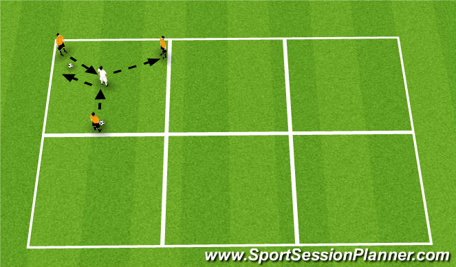 Football/Soccer Session Plan Drill (Colour): 3 Passers 1 Reciever 2 Balls