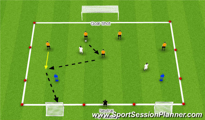 Football/Soccer Session Plan Drill (Colour): Back 5 Functional Work