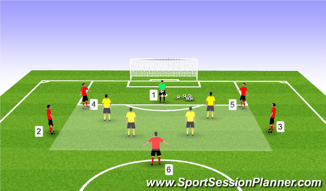 Football/Soccer Session Plan Drill (Colour): GK, Back 4, Deep Lyer Function