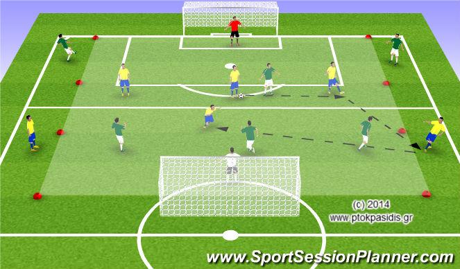 Football/Soccer Session Plan Drill (Colour): ΠΑΙΧΝΙΔΙ ΚΑΤΟΧΗΣ 4+2v4+2