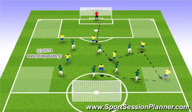 Football/Soccer Session Plan Drill (Colour): ΠΑΙΧΝΙΔΙ ΑΠΟ ΤΑ ΑΚΡΑ