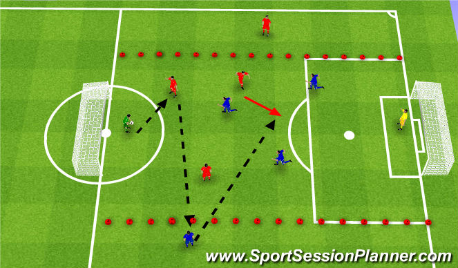 Football/Soccer Session Plan Drill (Colour): Shooting with wide support