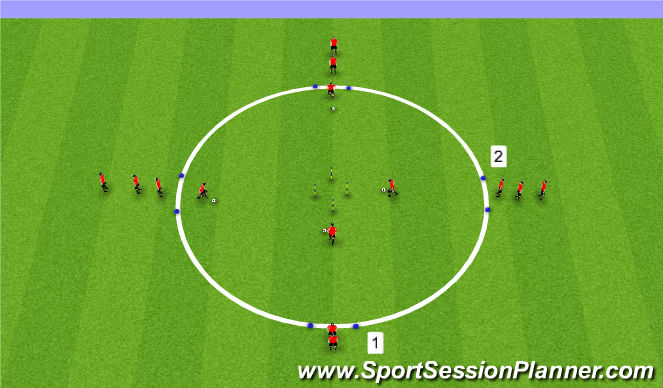 Football/Soccer Session Plan Drill (Colour): SI Technical Warmup The Wheel