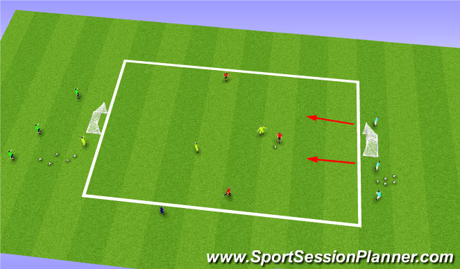 Football/Soccer Session Plan Drill (Colour): Stage II Small Sided Activity Continuous 3v2
