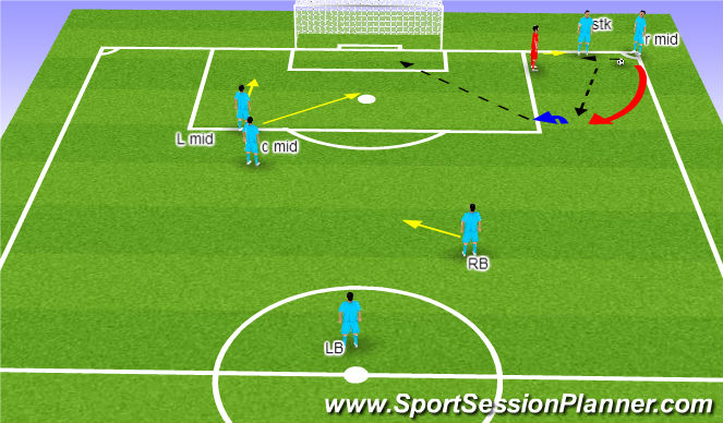 Football/Soccer Session Plan Drill (Colour): Short 2 v 1 option