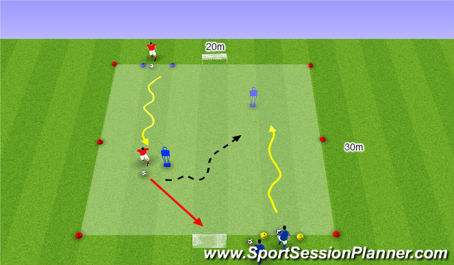 Football/Soccer Session Plan Drill (Colour): 1:1 met nadruk op speed
